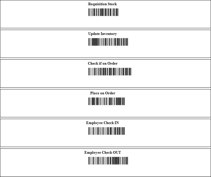 Function Barcodes